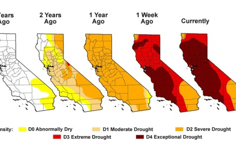 Severe Drought in California